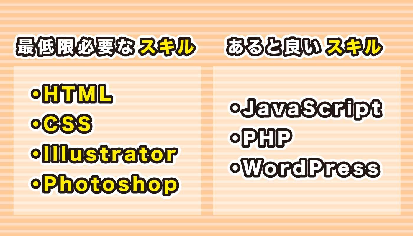 Webデザイナーになるためには「HTML・CSS・Illustrator・Photoshop」が 最低限必要です