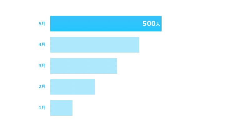 横棒グラフデザイン3 青