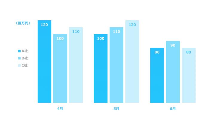 複数縦棒グラフデザイン1 青