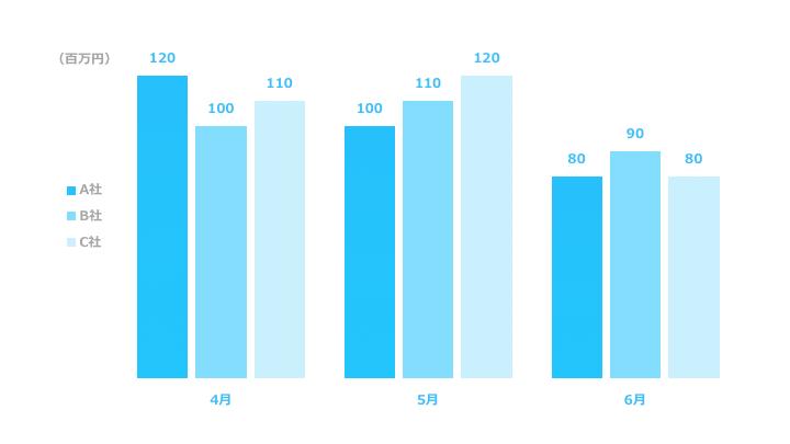 複数縦棒グラフデザイン2 青