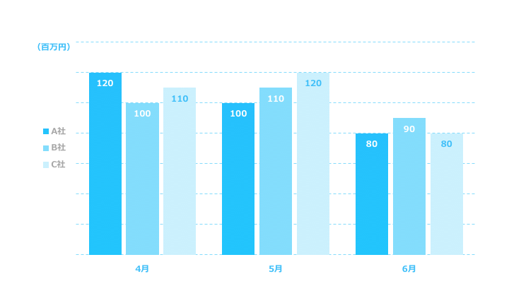 複数縦棒グラフデザイン3 青