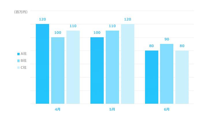 複数縦棒グラフデザイン4 青