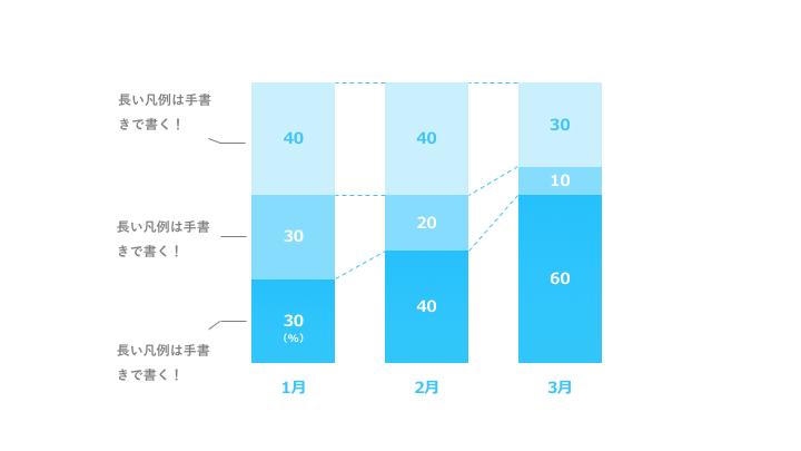 帯グラフデザイン1 青