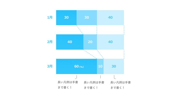 帯グラフデザイン2 青