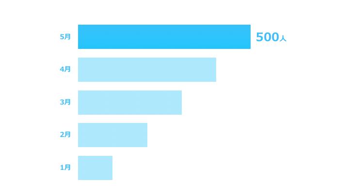 横棒グラフデザイン1 青