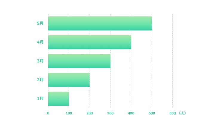 横棒グラフデザイン6 緑