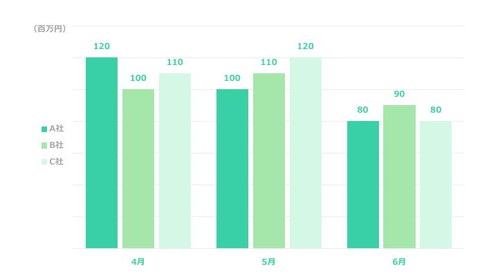 複数縦棒グラフデザイン4 緑