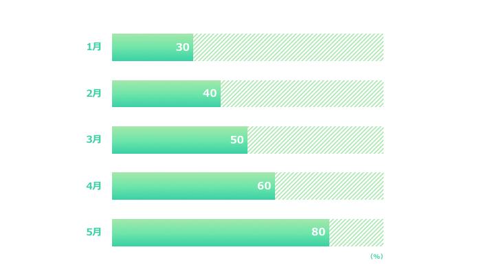 横棒グラフデザイン8 緑