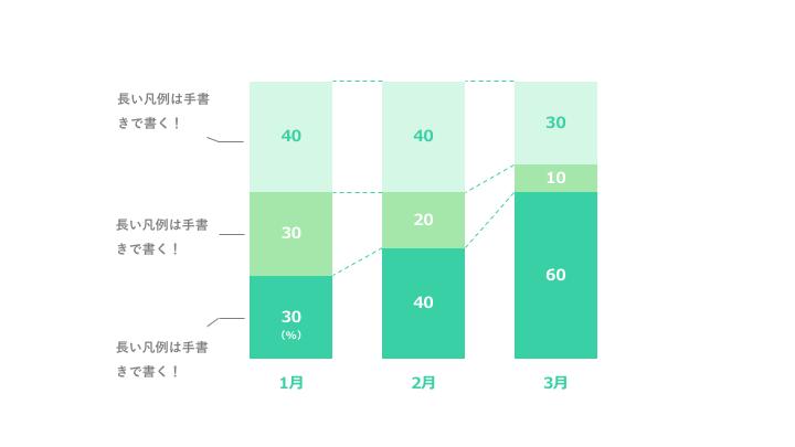 帯グラフデザイン1 緑