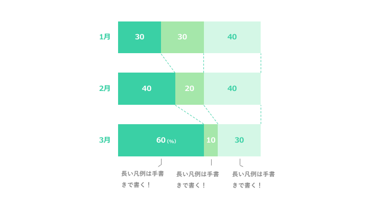 帯グラフデザイン2 緑