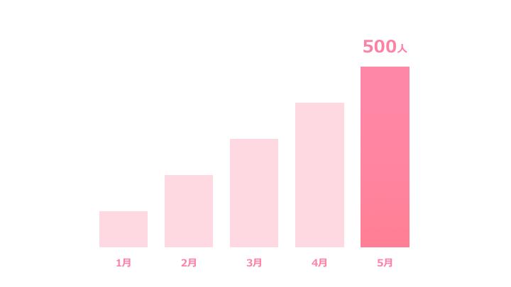 縦棒グラフデザイン1 ピンク