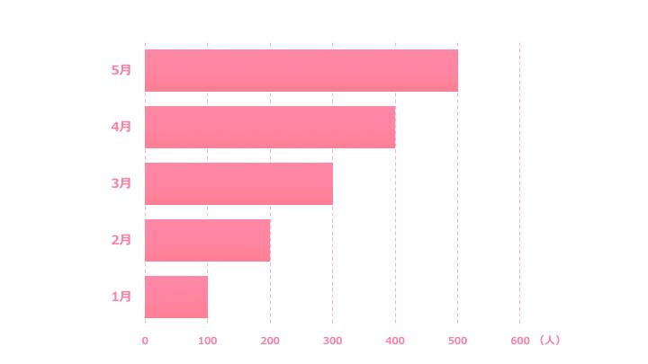 横棒グラフデザイン6 ピンク