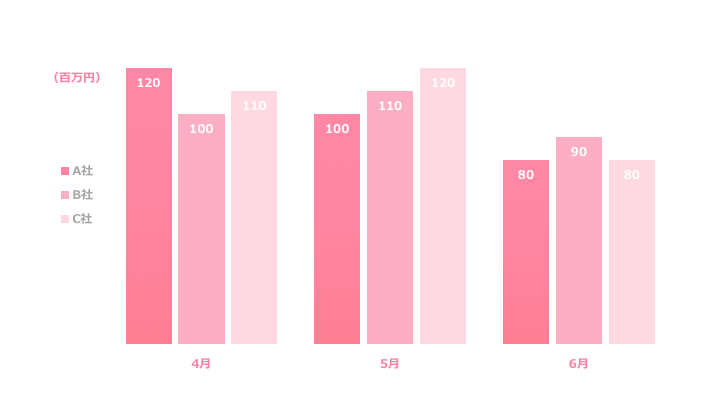 複数縦棒グラフデザイン1 ピンク