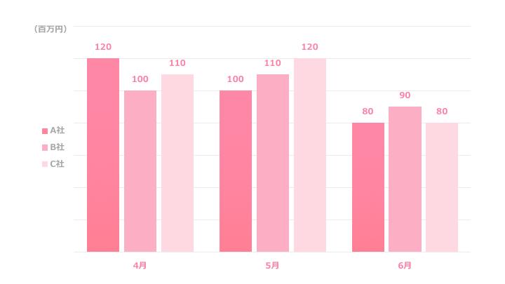 複数縦棒グラフデザイン4 ピンク