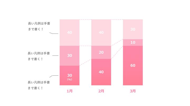 帯グラフデザイン1 ピンク