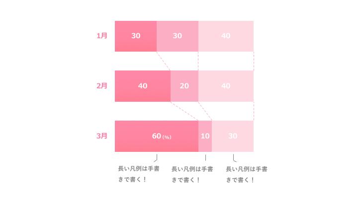 帯グラフデザイン2 ピンク