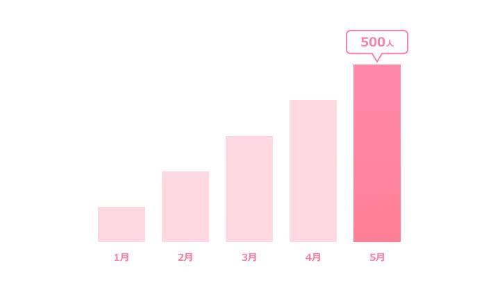 縦棒グラフデザイン5 ピンク