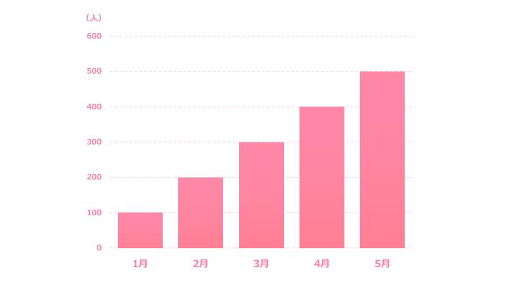 縦棒グラフデザイン6 ピンク