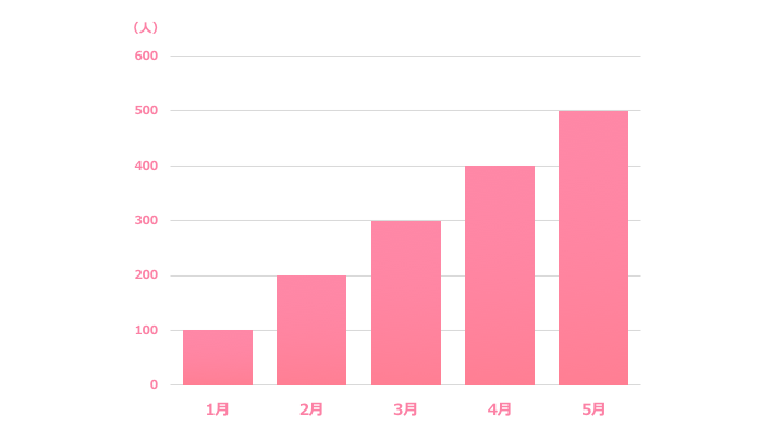縦棒グラフデザイン7 ピンク