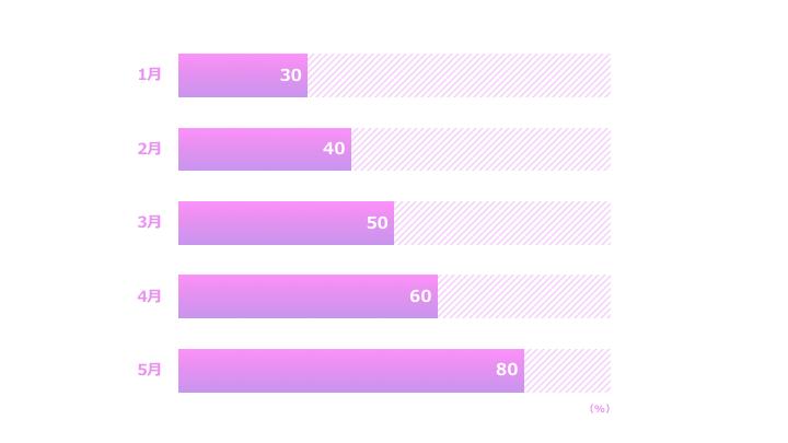 棒グラフ横サンプル8 紫
