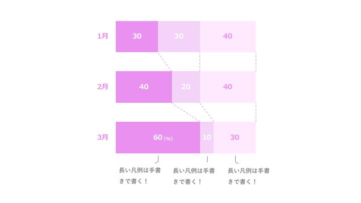帯グラフ縦サンプル1 紫