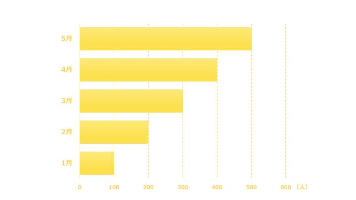 横棒グラフデザイン6 黄色