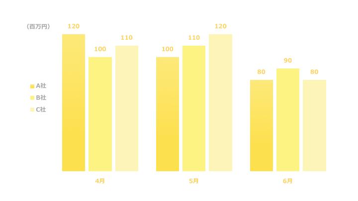 複数縦棒グラフデザイン2 黄色