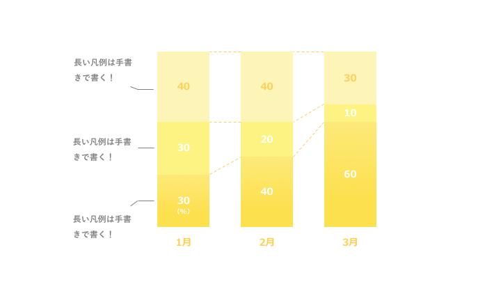 帯グラフデザイン1 黄色