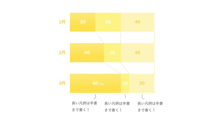 帯グラフデザイン2 黄色