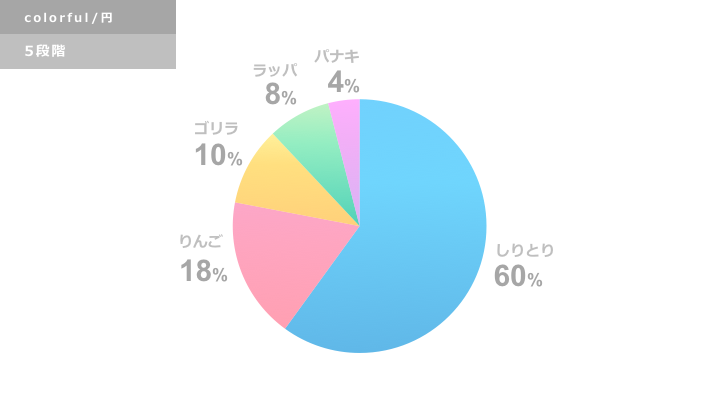 円グラフ デザインサンプル1