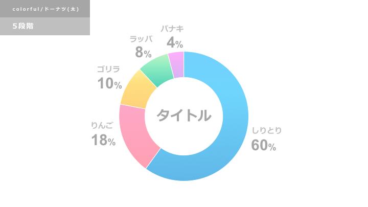 円グラフ デザインサンプル2(ドーナツ型)