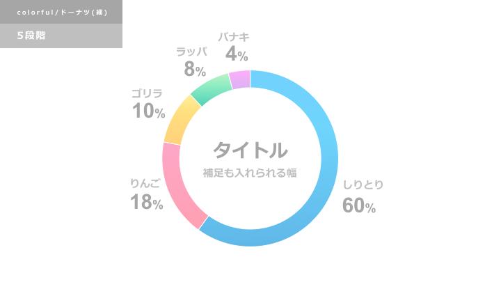 円グラフ デザインサンプル3(ドーナツ型)