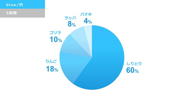 青い円グラフ デザインサンプル1