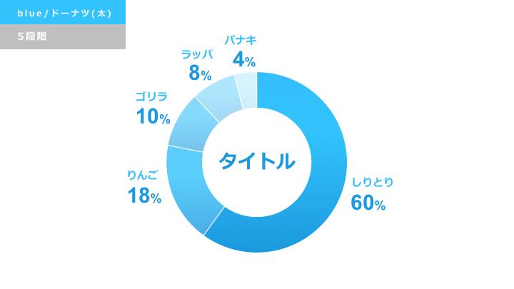 青い円グラフ デザインサンプル3(ドーナツ型)