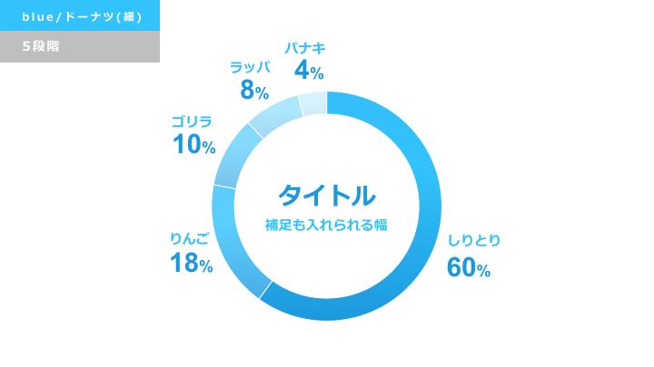 青い円グラフ デザインサンプル4(ドーナツ型)