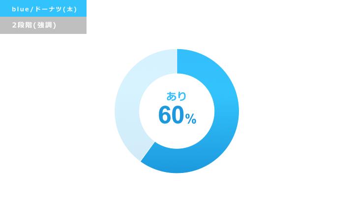 青い円グラフ デザインサンプル5(ドーナツ型/強調)