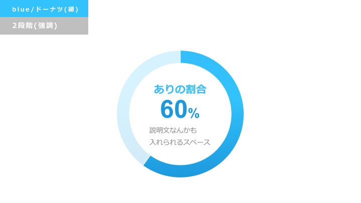 青い円グラフ デザインサンプル6(ドーナツ型/強調)