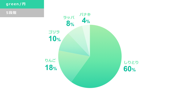 緑円グラフ デザインサンプル1
