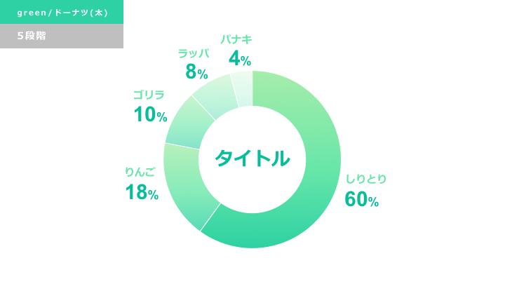 緑円グラフ デザインサンプル3(ドーナツ型)