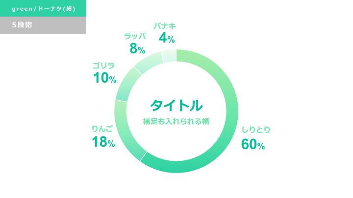 緑円グラフ デザインサンプル4(ドーナツ型)