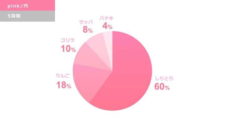 ピンク円グラフ デザインサンプル1