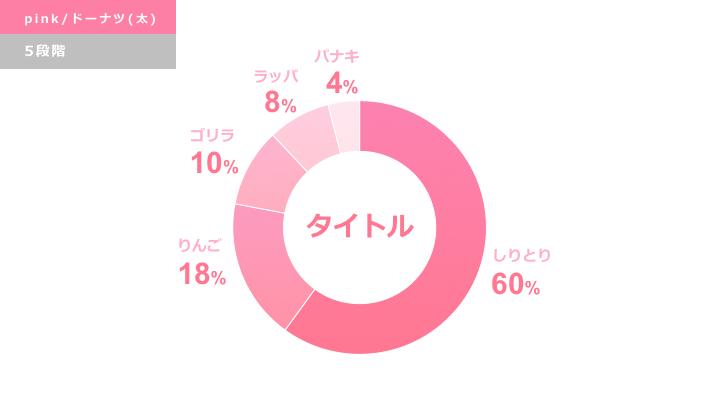 ピンク円グラフ デザインサンプル3(ドーナツ型)