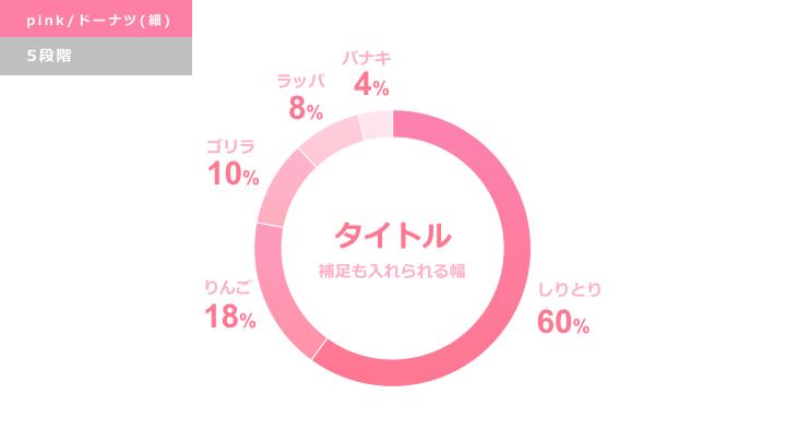 ピンク円グラフ デザインサンプル4(ドーナツ型)