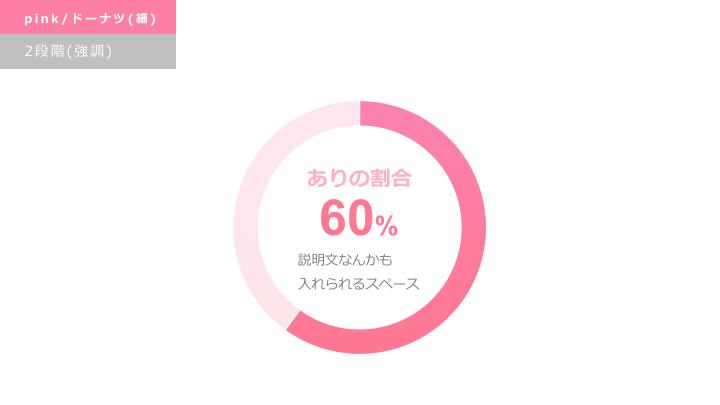 ピンク円グラフ デザインサンプル6(ドーナツ型/強調)