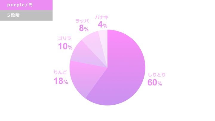 パープル円グラフ デザインサンプル1