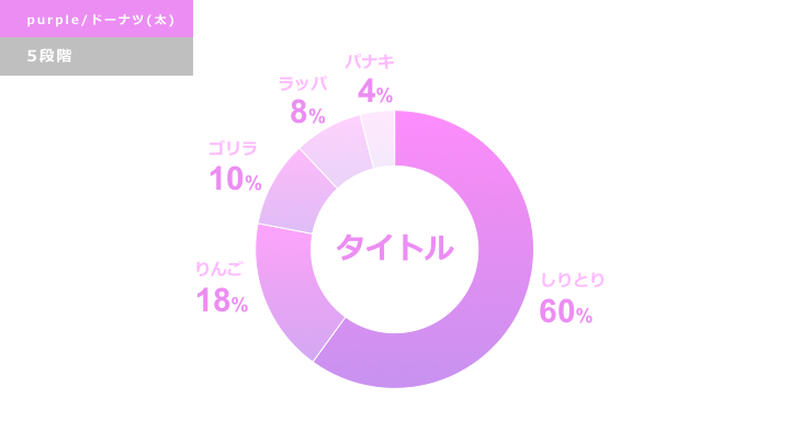 パープル円グラフ デザインサンプル3(ドーナツ型)
