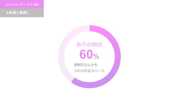 パープル円グラフ デザインサンプル6(ドーナツ型/強調)