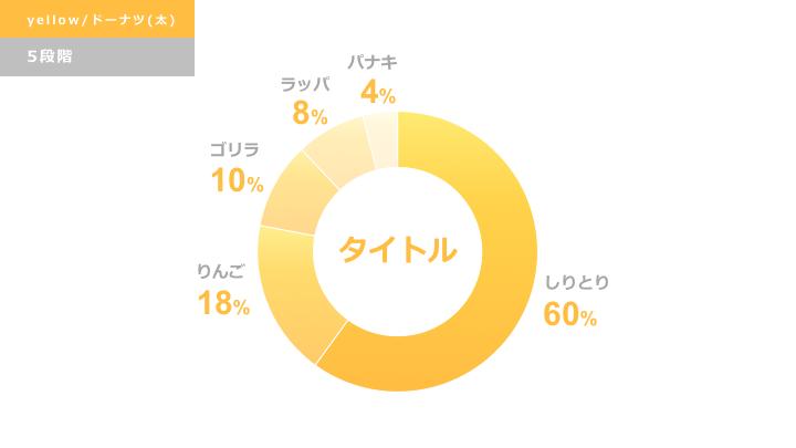 黄色円グラフ デザインサンプル3(ドーナツ型)