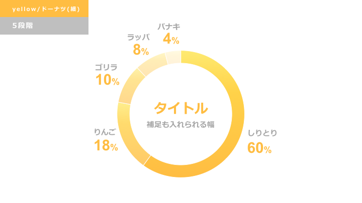 黄色円グラフ デザインサンプル4(ドーナツ型)