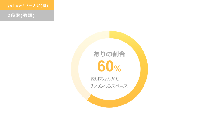 黄色円グラフ デザインサンプル6(ドーナツ型/強調)